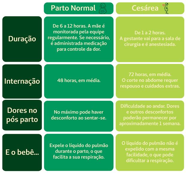 Gráfico+Parto_620x574px.png